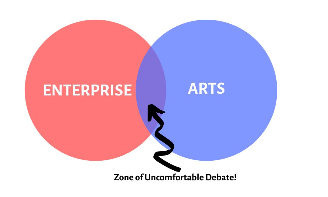 When Arts and Enterprise Collide